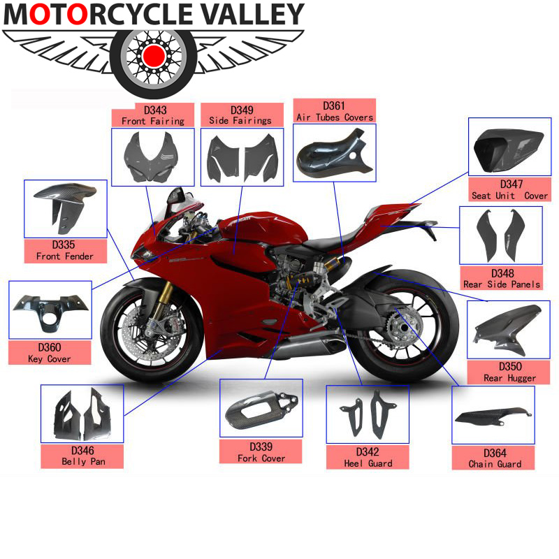 Latest-models-vs-Spare-parts