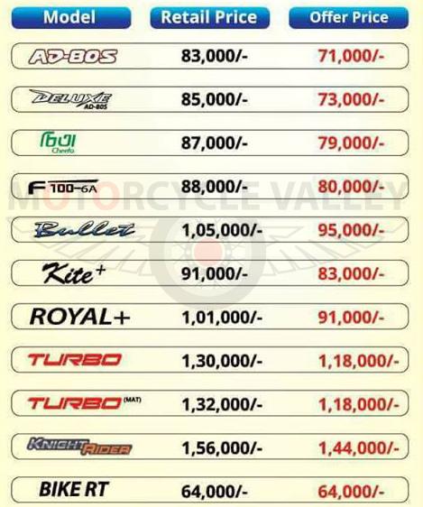Runner-offers-discount-upto-Tk-14000