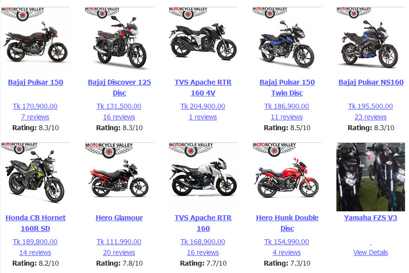 Top Search Bikes March 2019