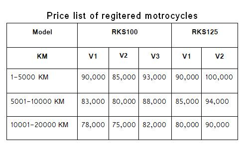 keeway-exchange-offer-price-list-en