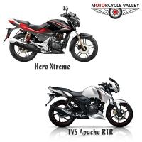 Hero Xtreme Sports Double Disc 150 VS Apache RTR 150 Double Disc
