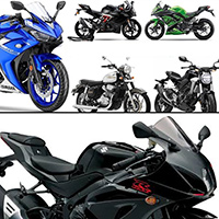Why high CC motorcycle needs approval in Bangladesh